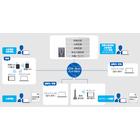 【設備保全・管理の業務効率化が可能】メンテナンスステーション  製品画像