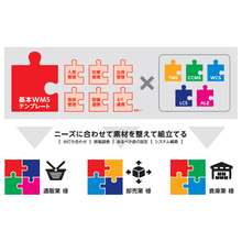 物流ソリューションWMSテンプレート『LogiComp』 製品画像