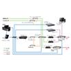 ケーブルテレビ局用自主放送自動送出システム APT-101 製品画像