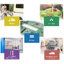 エース産業株式会社 事業紹介 製品画像