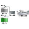 ガス封入システム『Bistranza-MAP』 製品画像