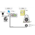【開発事例】タイヤ外観画像測定システム 製品画像