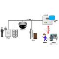 PLC通信の活用例『セキュリティゲート』 製品画像
