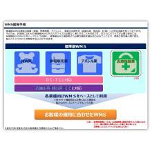 倉庫管理システム『WMS』の開発手順 製品画像