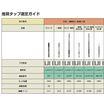 表紙2)選定ガイド/INDEX 製品画像