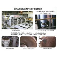 水処理装置スケールウォッチャー 鉄鋼・鋳造工場での導入事例も多数 製品画像