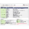 【仕様書】稼働監視スタンダードパッケージ/スターターBOX 製品画像