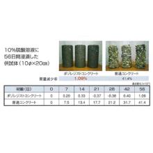 ハイブリッドセメント【NETIS登録済み】 製品画像