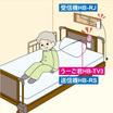 離床センサー/ワイヤレス 体動コール うーご君「HB-TV3」 製品画像