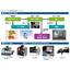 3Dデータ作成サービス 製品画像