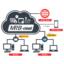 クラウド型UTM『MRB-Cloud』 製品画像