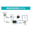 『低磁束密度測定システム』 製品画像