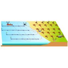 『海陸統合調査データ取得システム』 製品画像
