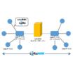【情報ページ】IoT向け無線通信規格  LoRaWAN関連製品 製品画像
