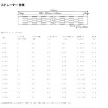 井戸用ストレーナー,ケーシングパイプ 製品画像