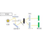 【資料】自記分光光度計による透過率測定サービス 製品画像