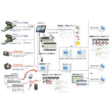 『ms-Machine monitor(マシモニ)』 製品画像