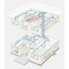 換気冷暖房システム『エアフル(R) SK TYPE』 製品画像