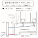 複合型災害用トイレシステム『アルソナα+マンホールトイレ』