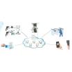 IOTプラットフォーム『入退管理システム』 製品画像