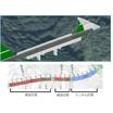 道路・鉄道線形計画システム「APS-MarkIV LT」 製品画像