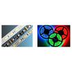 光空間演出照明LEDテープライト累計5万リールフルカラー早見表 製品画像
