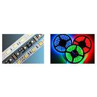 光空間演出照明LEDテープライト累計5万リールの型名選定早見表 製品画像