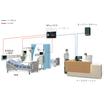 【事例資料】医療現場 ICUケアシステム 製品画像