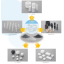 フッ素樹脂の圧縮成形 製品画像
