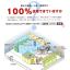 工場や事務所を100%活用!物流システムトータルコーディネーター 製品画像
