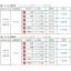 『エコマルフィルムM-IR』★愛知県名古屋大学での遮熱効果測定 製品画像