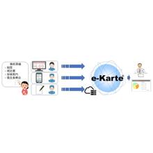 ストレスチェックサービス『e-Karte』 製品画像