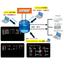 メインフレームソリューション『IOFMSP』 製品画像