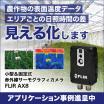 小型赤外線サーモグラフィカメラ『FLIR AX8』 製品画像