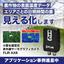 赤外線サーモグラフィカメラ『FLIR AX8』 製品画像