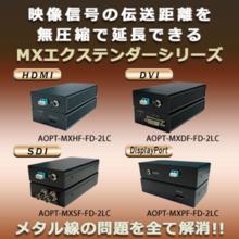 医用画像/映像等を光信号に変換して伝送『AOPT-MXシリーズ』 製品画像
