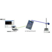 放射エミッションのオンサイト測定におけるアンテナ選定 製品画像