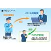 【警備業向け管制システム導入事例】極東警備保障株式会社 様 製品画像