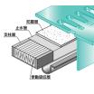 鋼製伸縮装置用 非排水用乾式止水材「プレスアドラー」 製品画像