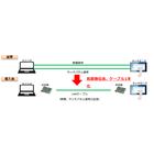 長距離伝送システム『HD BaseT』 製品画像