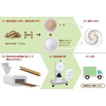 合成木材の製品ができるまで 製品画像
