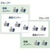 同時通話トランシーバー活用例:通話メンバーは特定数、傍聴者は多数 製品画像