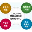 メーカー・製造業限定の決算分析サービス 製品画像