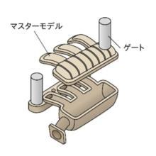 6ナイロン注形製作工程 製品画像