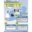 OCRにより作業指示書をデータ化!『作業指示書スキャンシステム』 製品画像