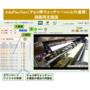 チョコ停ウォッチャーminiビデオ検索再生システム 製品画像