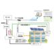 自家消費・余剰電力売電を、空調制御で節電を行う【制御システム】 製品画像