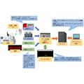 【課題解決事例】予兆保全システム 製品画像