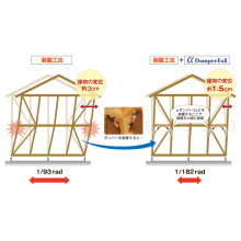 安心の地震対策 製品画像