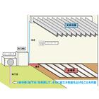 天井放射除湿 冷暖房システム『天空』 製品画像